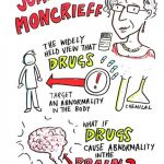 Joanna-moncrieff-drugs-abnormality-brain