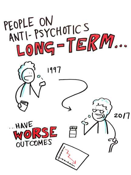 Joanna-moncrieff-long-term-anti-psychotics-worse-outcomes