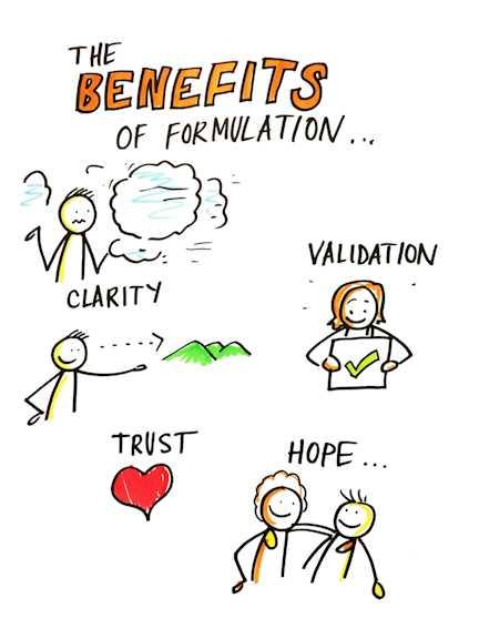 formulation-benefits-trust-hope-validation
