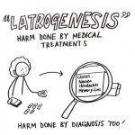 harm-done-diagnosis-treatment-latrogenesis