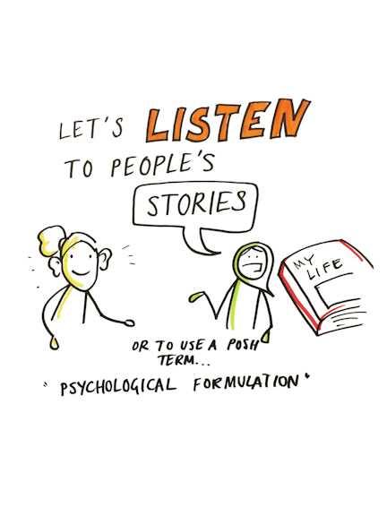 psychological-formulation