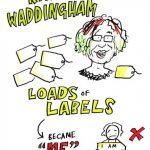 rai-waddingham-labels-broken-me