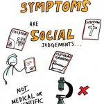 recognised-symptoms-social-judgements
