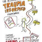 trauma-informed-framework-psychosis