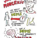 Joanna-moncrieff-drugs-abnormality-brain